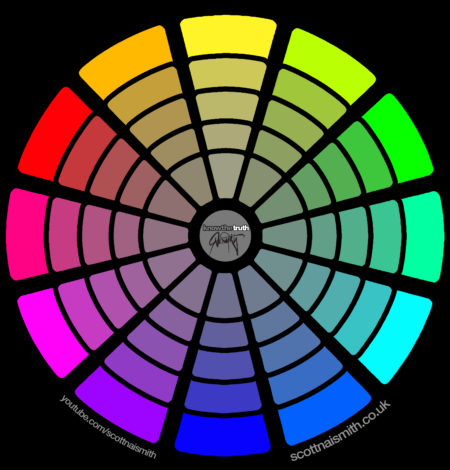 Colour Wheel Black by Scott Naismith