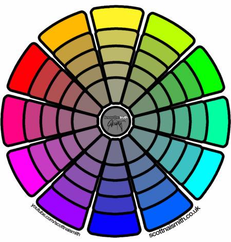 Colour Wheel White by scott Naismith
