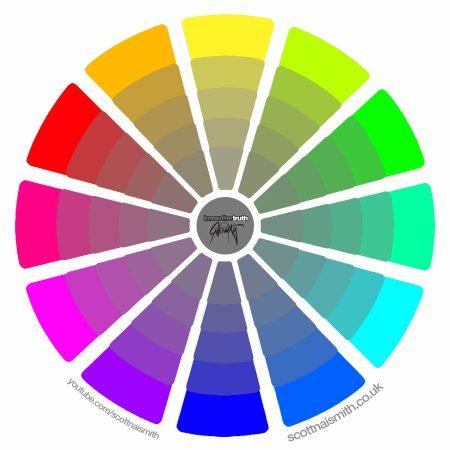 Colour Wheel Plain by Scott Naismith