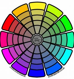 Colour Wheel For Artists