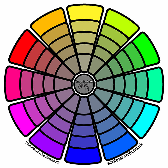 Download and print a colour wheel here.